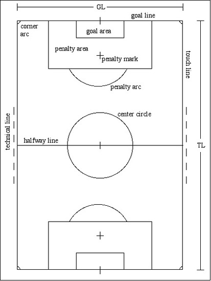 Click me for soccer notes volleyball soccer notes ccuart Image collections